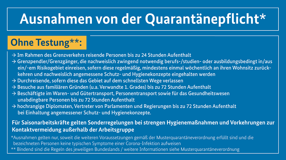 What are Germany's new quarantine rules for travellers from risk areas?
